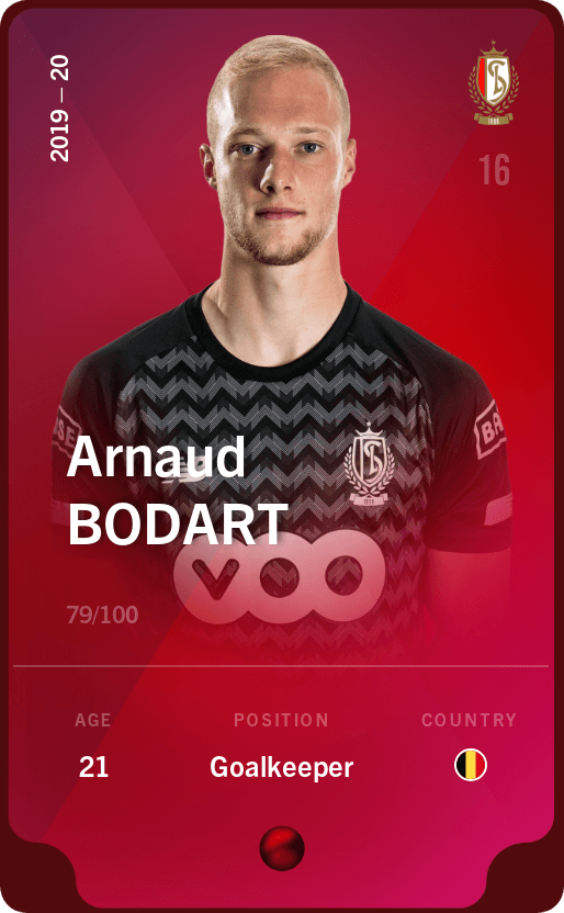 Arnaud Bodart Rare